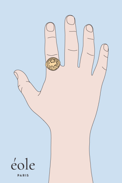 signification bague homme doigt