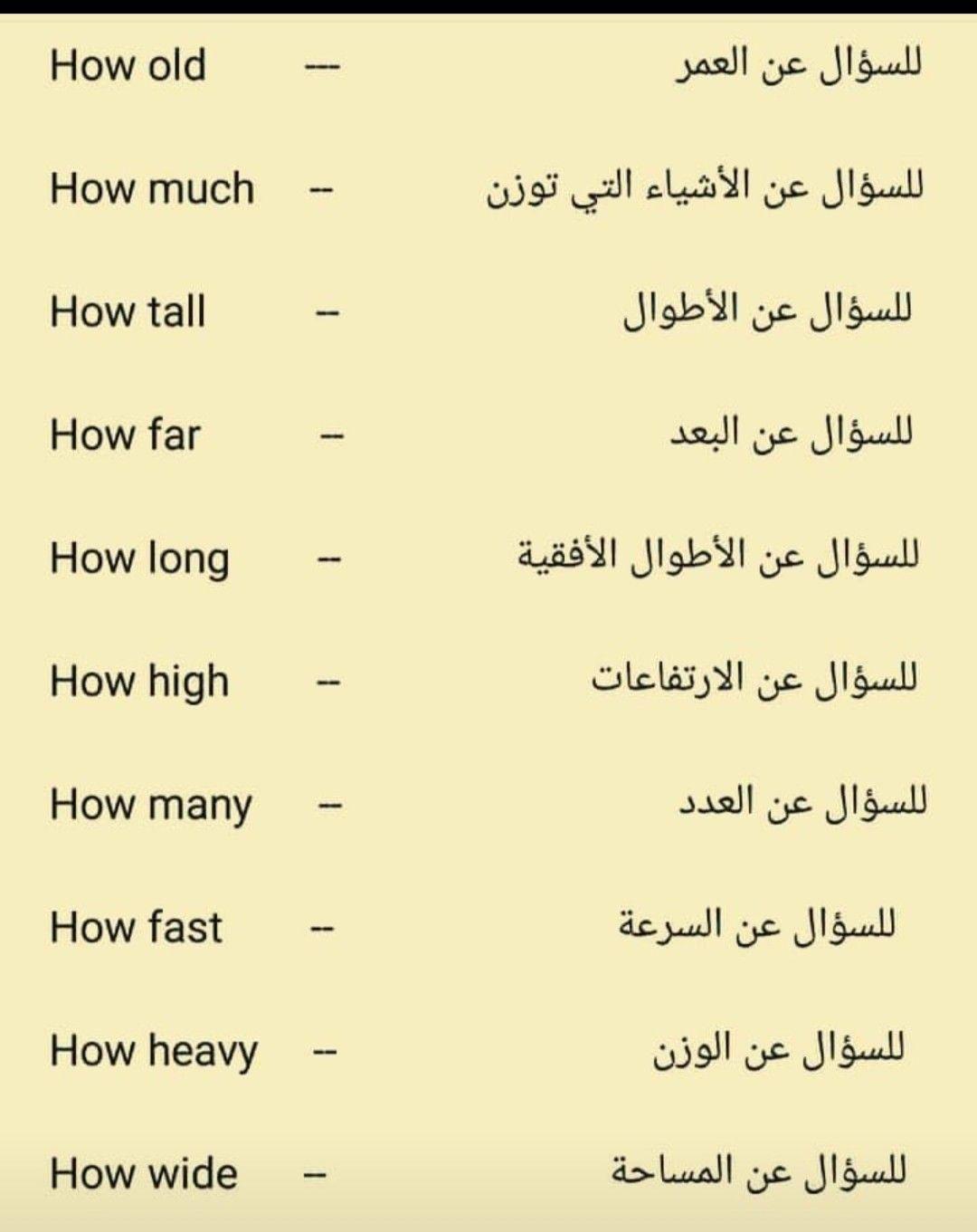 Pin By Deovi On لغة انجليزية In 2020 English Language Learning Grammar English Words Learn Arabic Language