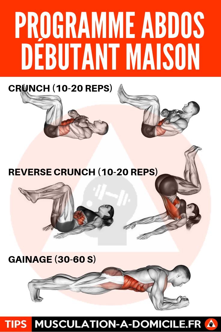 Believe In Your la musculation est elle un sport Skills But Never Stop Improving