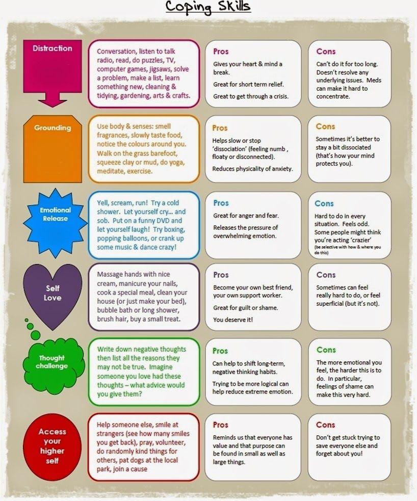 Http Www Indigodaya Com Wp Content Uploads 2013 02 Coping Skills Flyer Pdf Coping Skills Worksheets Coping Skills Emotional Wellness