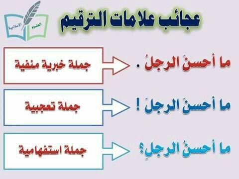 Pin By Abditch219 On اللغة العربية Learning Arabic Beautiful Arabic Words Arabic Language