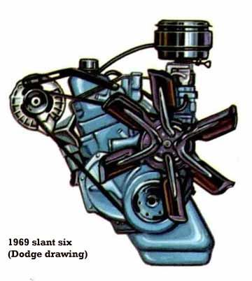 Slant-6 cutaway diagram Chrysler Slant-6 RG SL6 Engines more