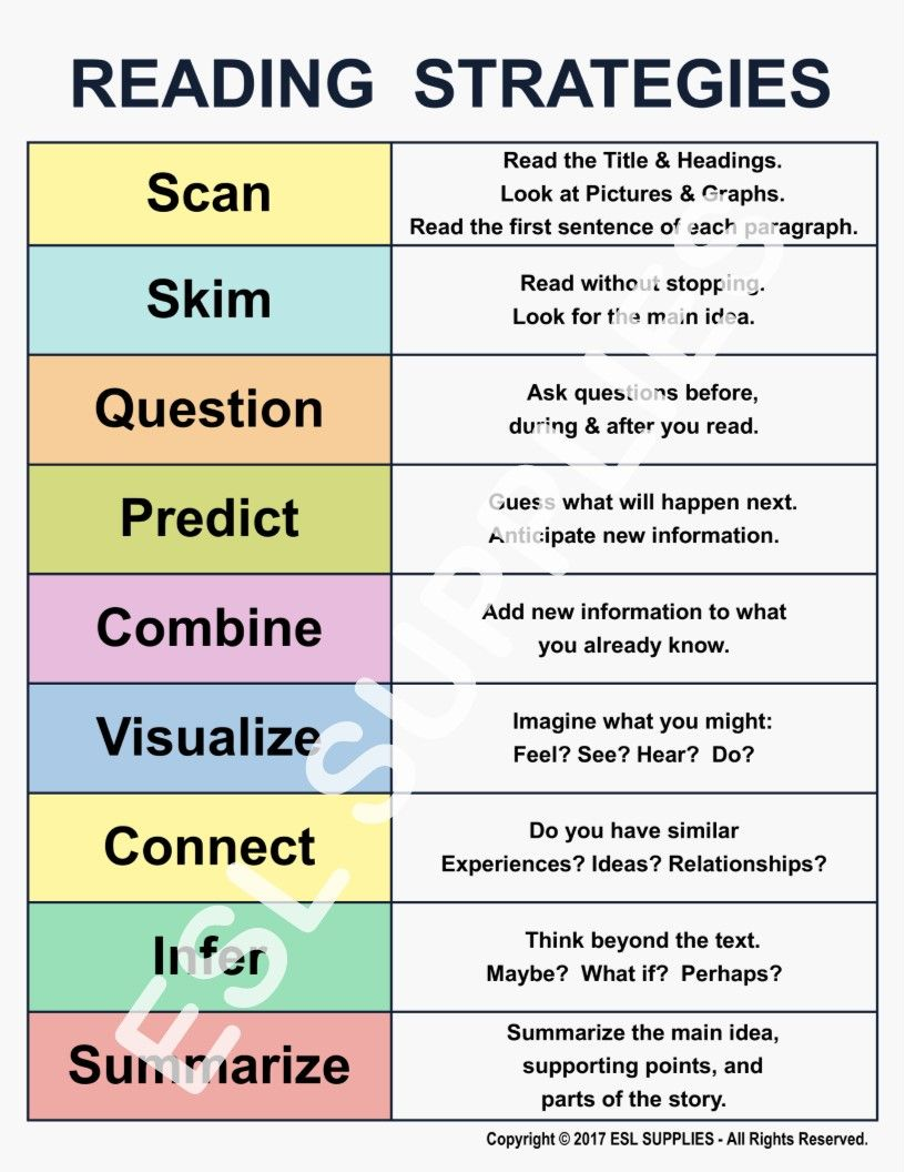 Pin On Esl Adults learn how to read