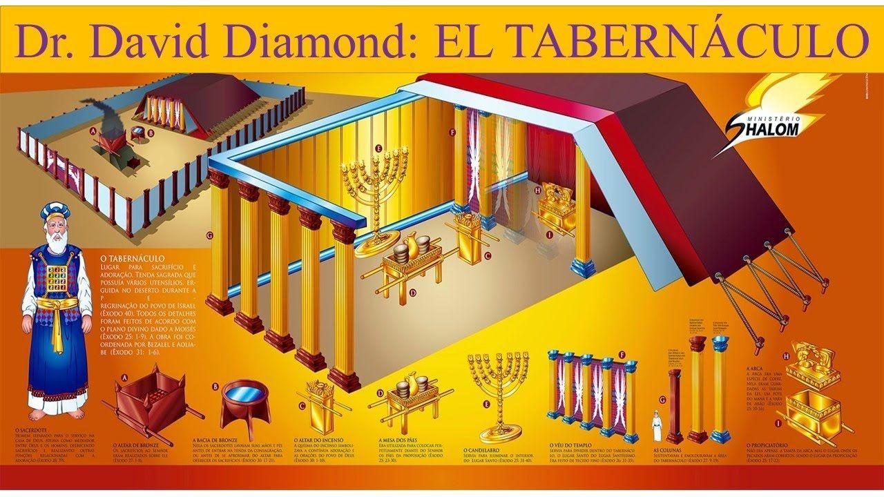 estudo sobre o tabernaculo