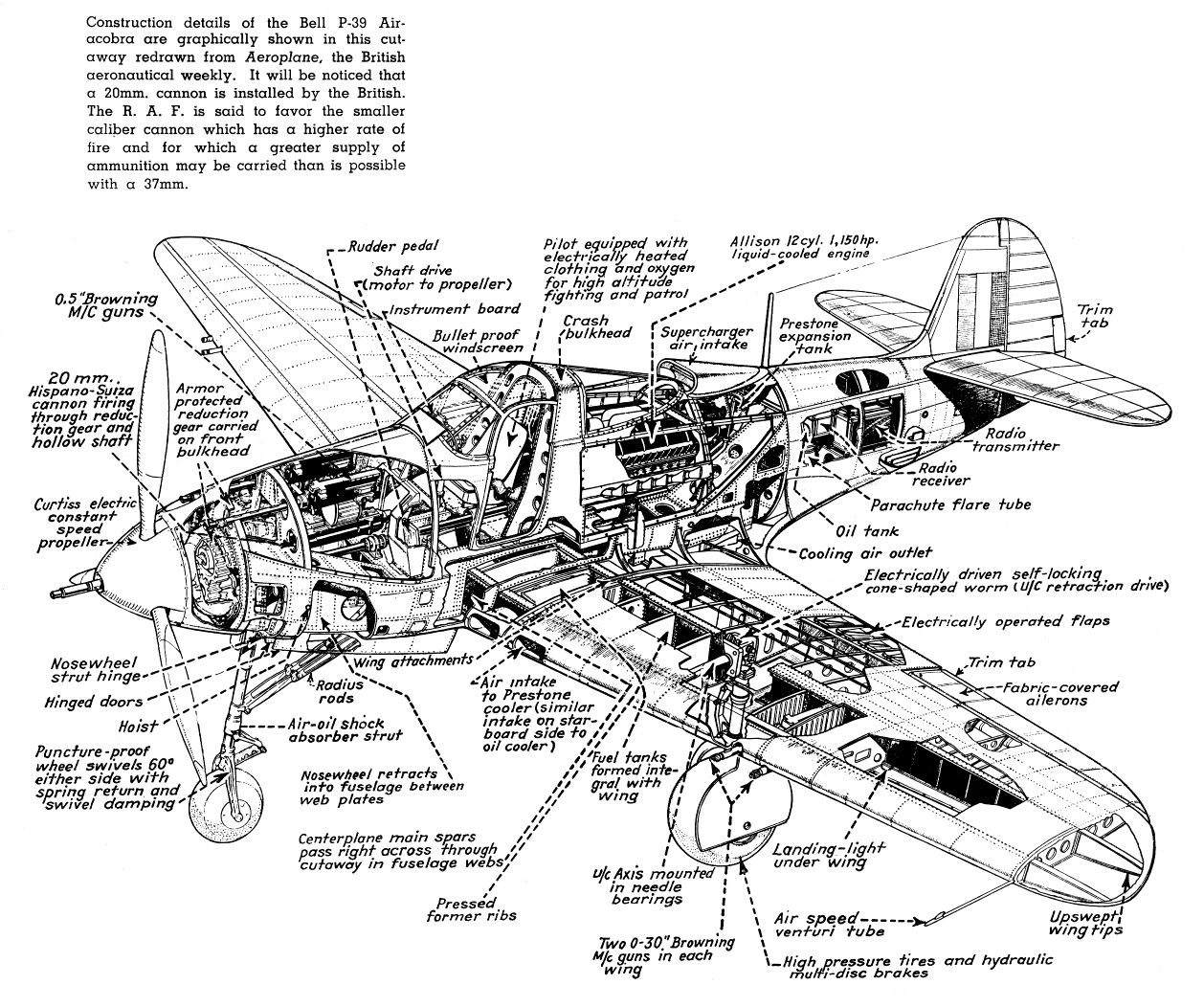 Pin By Bob Elsbury On Diagrams And Cutaways