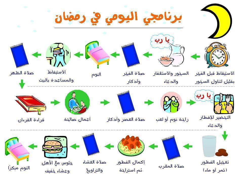 ورشة أعمالى فى رمضان للأطفال منتديات الاخت المسلمة Baby Clip Art Ramadan Kids