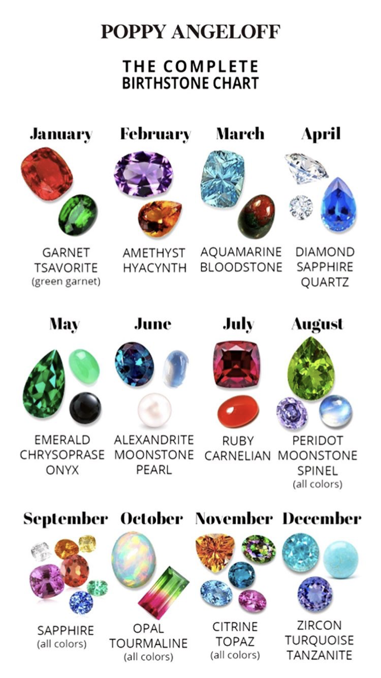 complete chart of birthstones   Birth stones chart, Garnet quartz ...