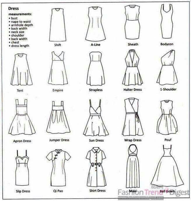 Types Of Dresses Via Topupyourtrip Sewing Patterns Free Pdf