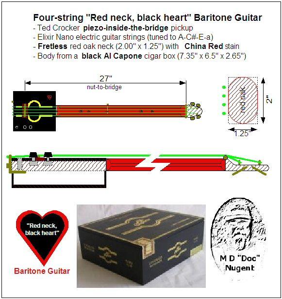 Doc Nugent's Cigar Box Guitar Plans