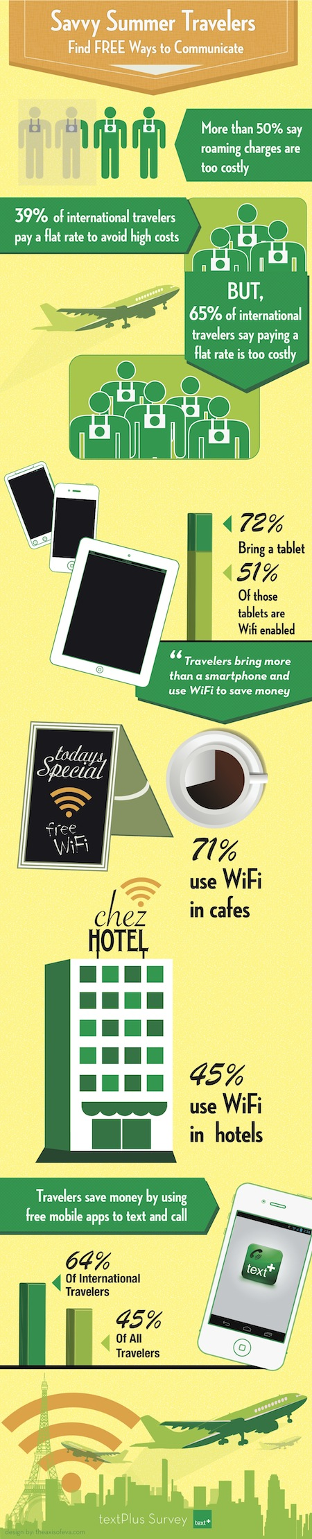 """[infographic] """"Savvy Summer Travelers"""" Jun2012 by"""