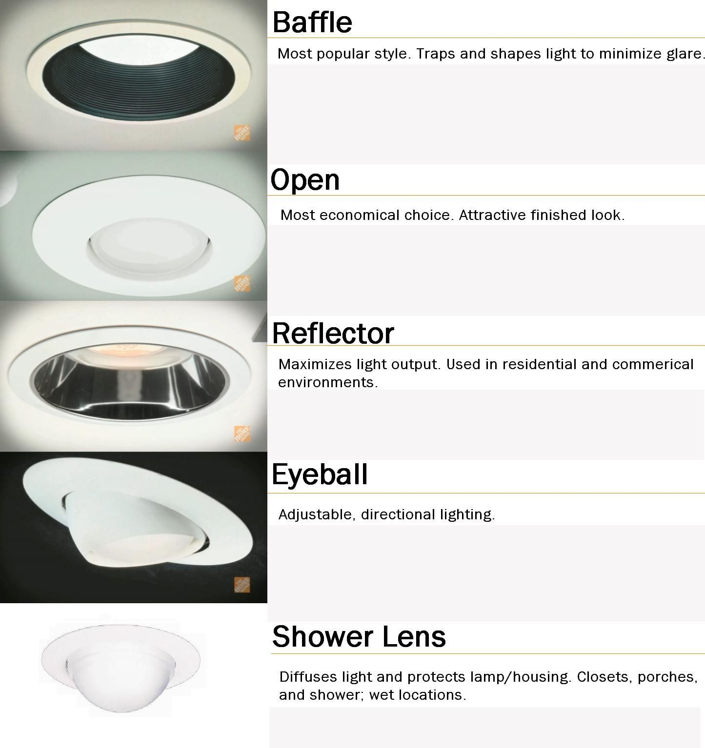 How To Choose The Right Recessed Lighting Recessed Lighting Diy Kitchen Lighting Kitchen Lighting