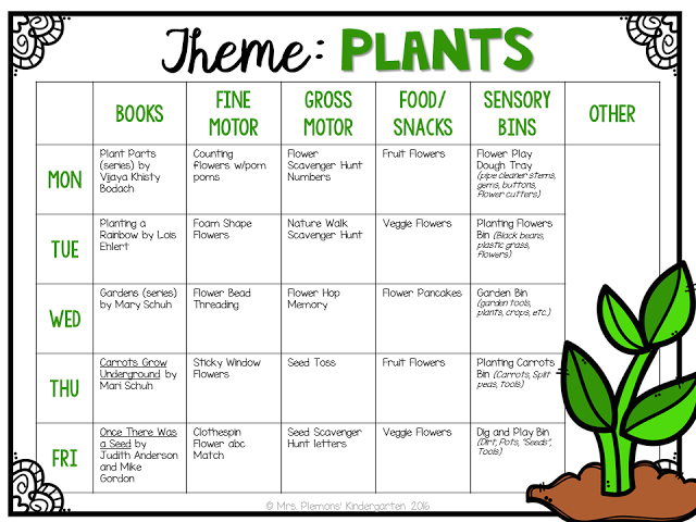 Tot School: Plants | Lesson plans for toddlers, Toddler ...
