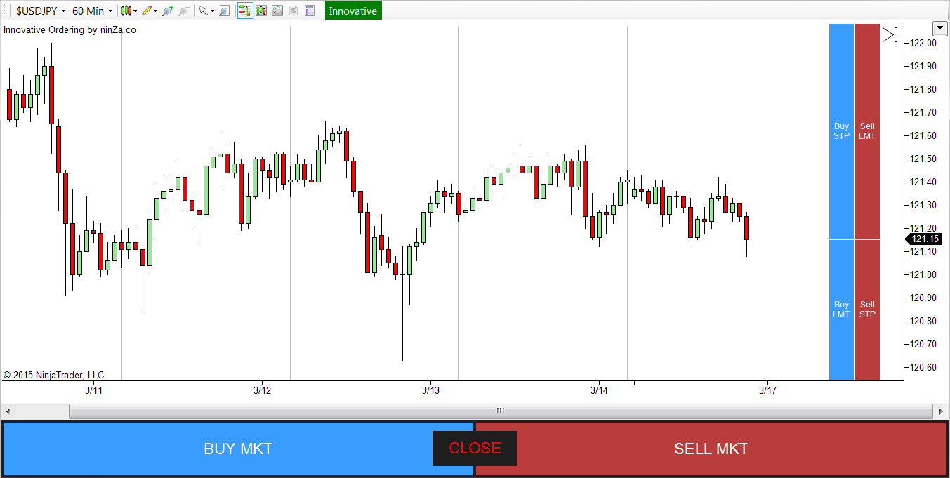 Innovative Ordering for #NinjaTrader »  http://ninza.co/product/innovative-ordering