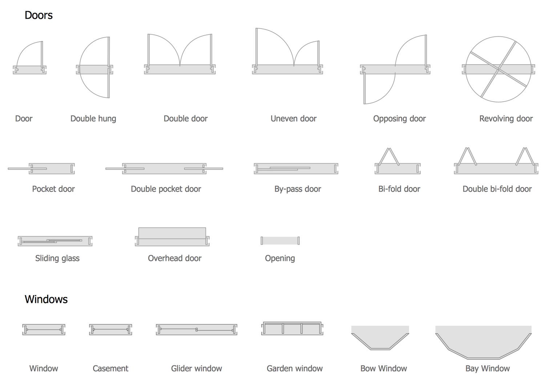 Design Elements Doors And Windows Find More In Cafe And Restaurant Floor Plans Solution Floor Plan Symbols Door Plan Floor Plan Design