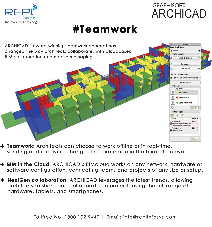 Archicad BIM Software Award-winning Teamwork Concept Has