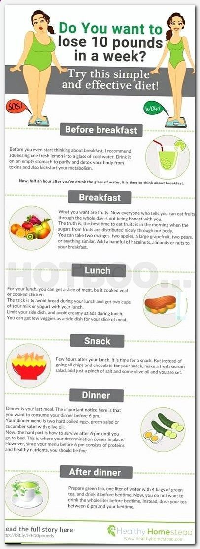 Best meal replacement shake for weight loss 2015