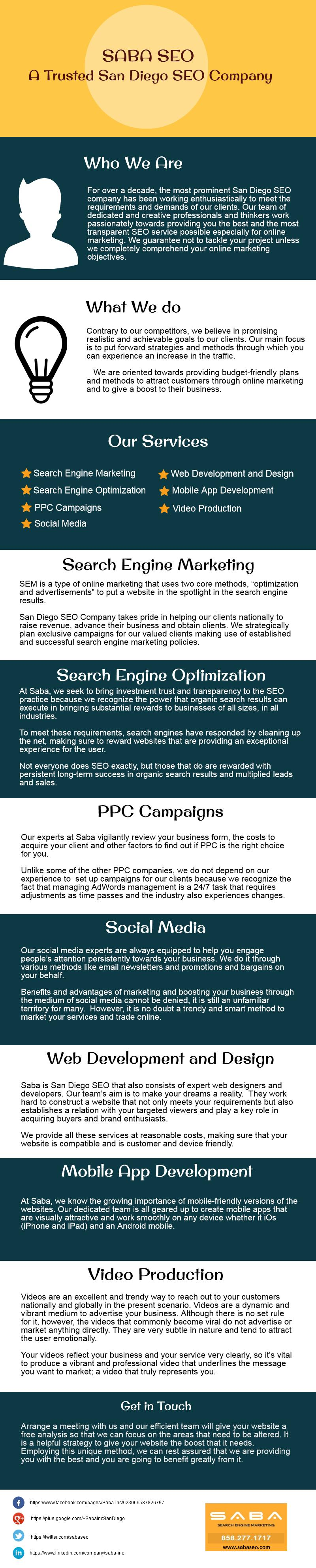 iphone marketing objectives