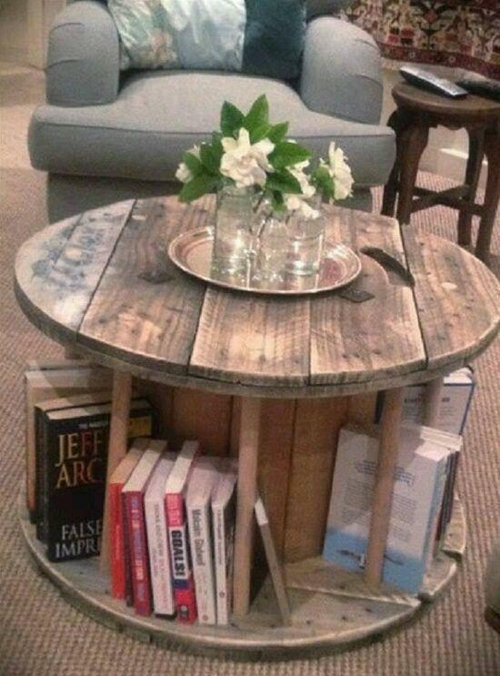 Los Rollos De Cable Con Una Mano De Pintura Pueden Convertirse En Mesas Auxiliares Muebles Bar Toma Nota De To Muebles Reciclados Decoración Hogar Muebles