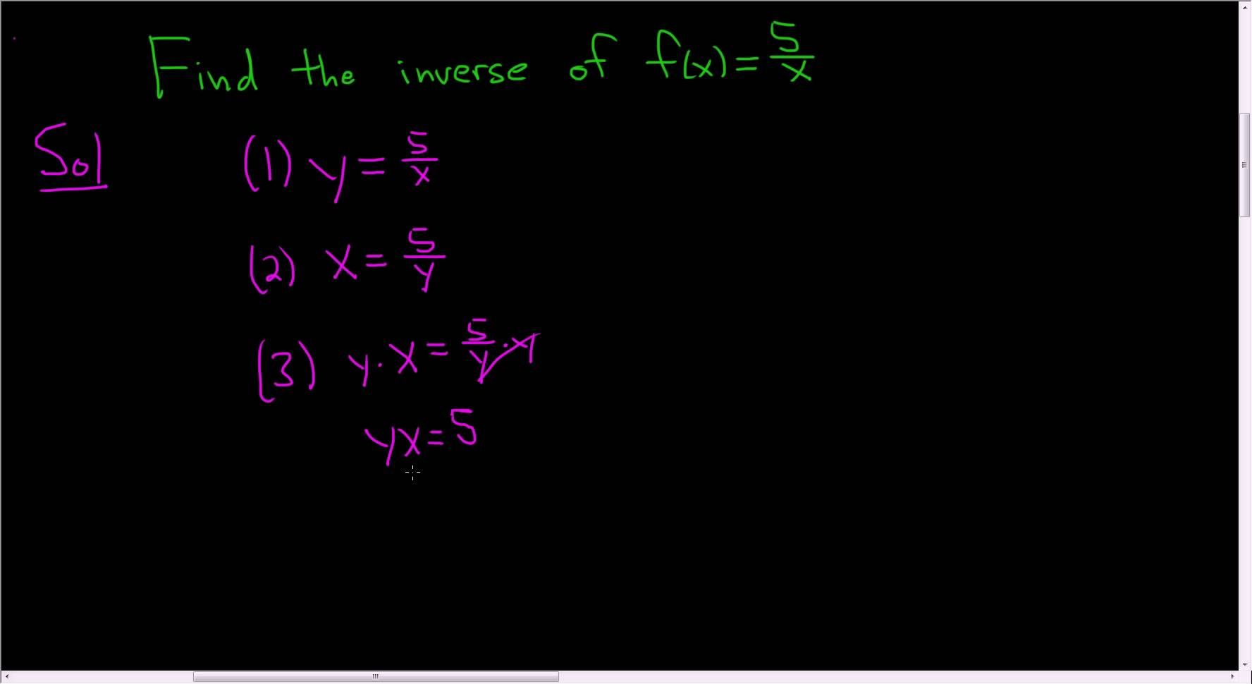 Finding The Inverse Of The Rational Function F X 5 X