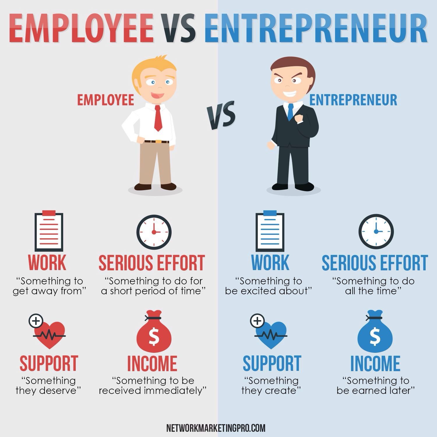 Employee Vs Entrepreneur