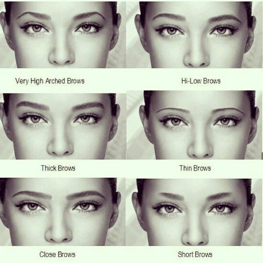 how to draw your eye brow