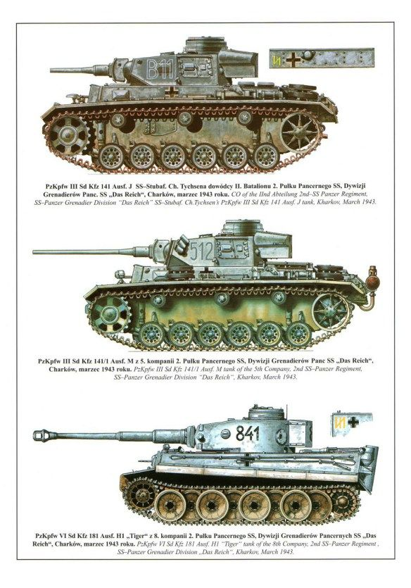 Pin By Lamar On Panzer Tanks Military Wwii Vehicles Military Vehicles