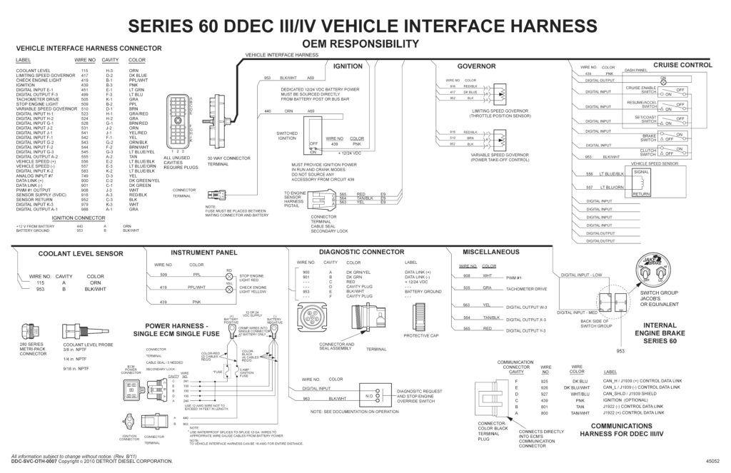 Diagrama De Cableado De La Serie Detroit Diesel 60 Ecm Copie Las Ideas Del Diagrama De Cableado Unico De La Serie Detroit 60 Idea Detroit Diesel Detroit Diesel