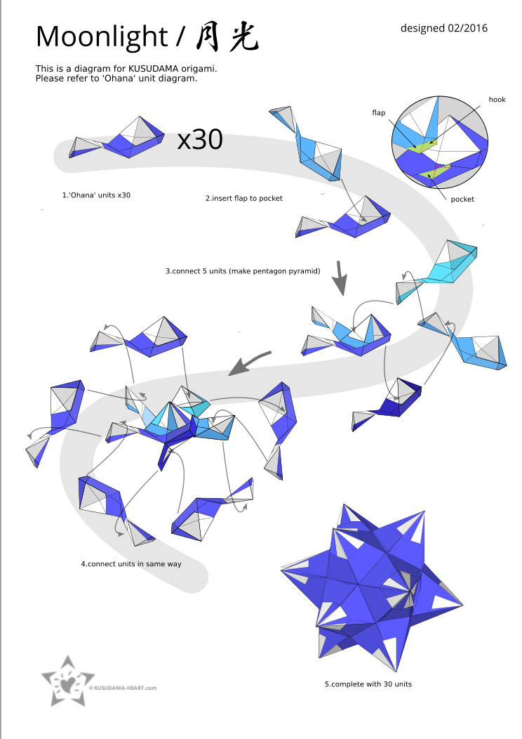 origami kusudama: NEW 919 ORIGAMI KUSUDAMA BALL DIAGRAM   1052x744