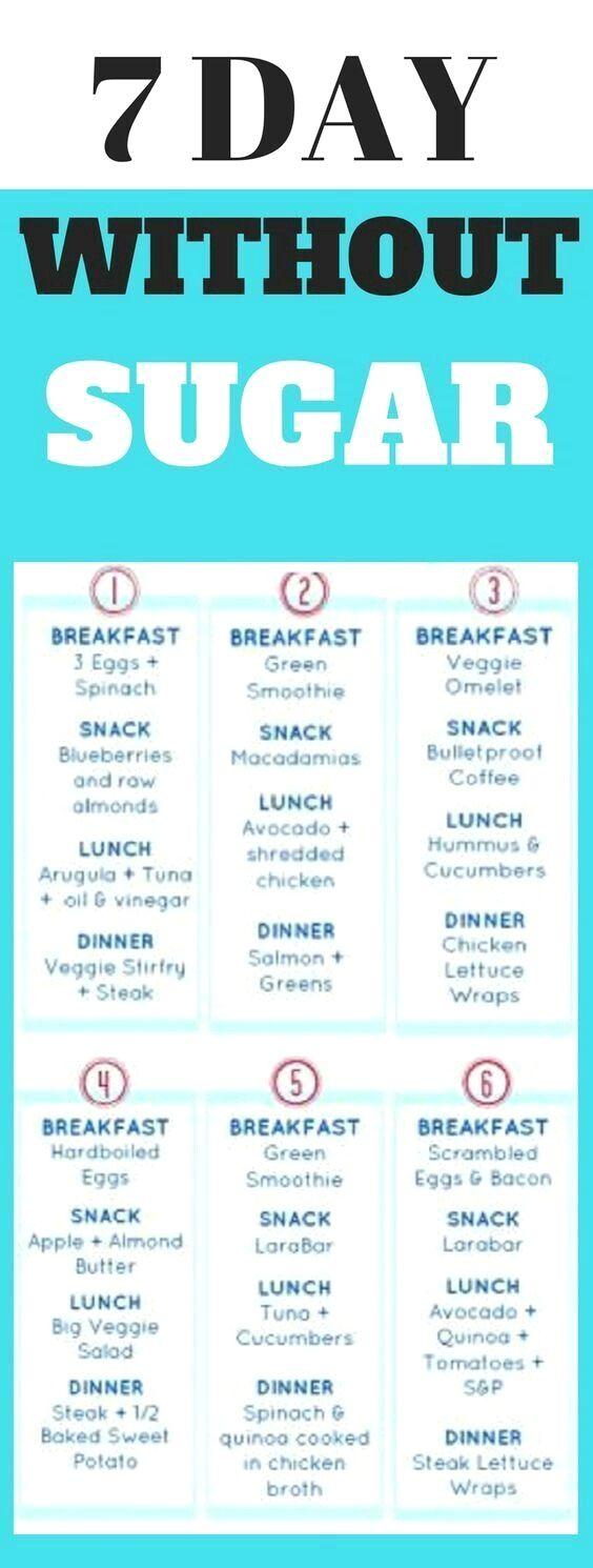 no sugar diet for 3-day no sugar plan