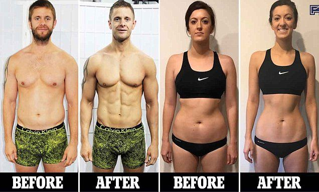Pin On Fitness Weight Loss