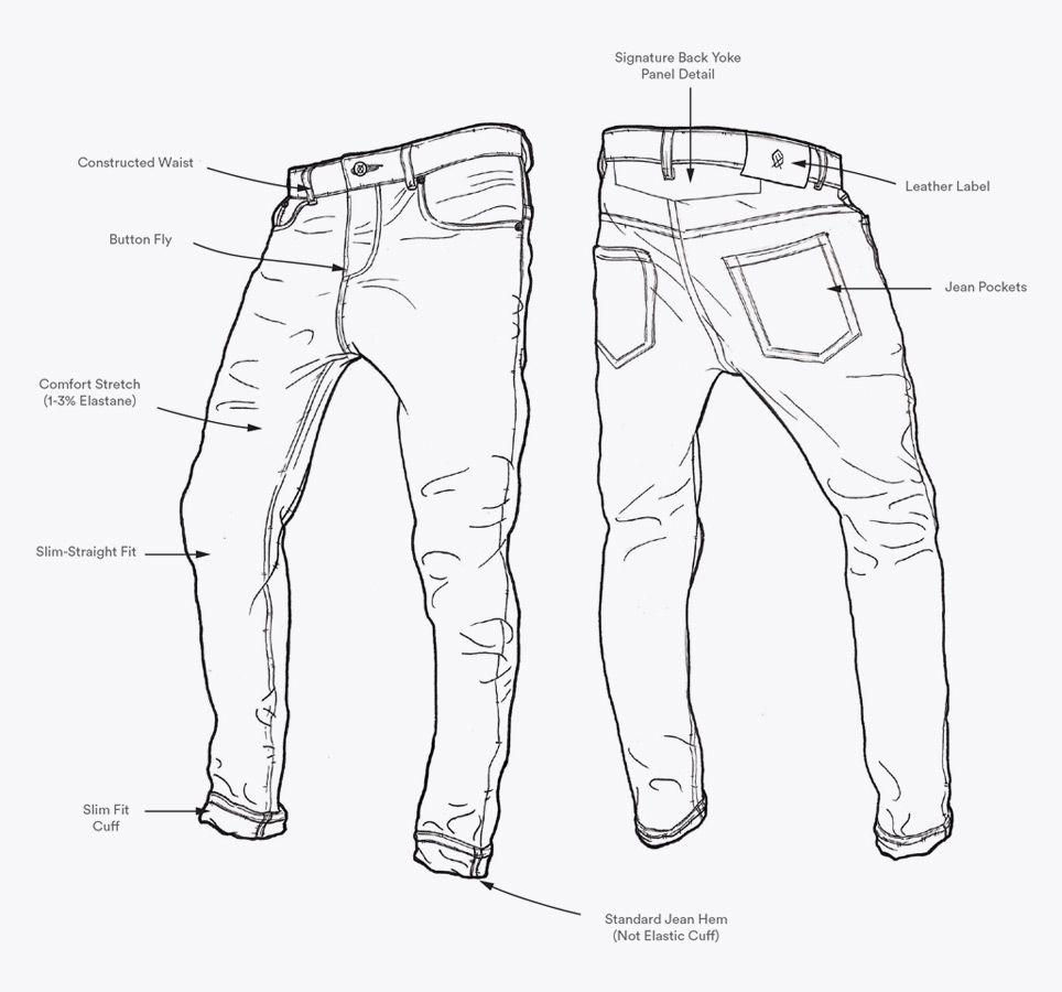 Resultado de imaxes para pantt flat sketch | moldes | Pinterest