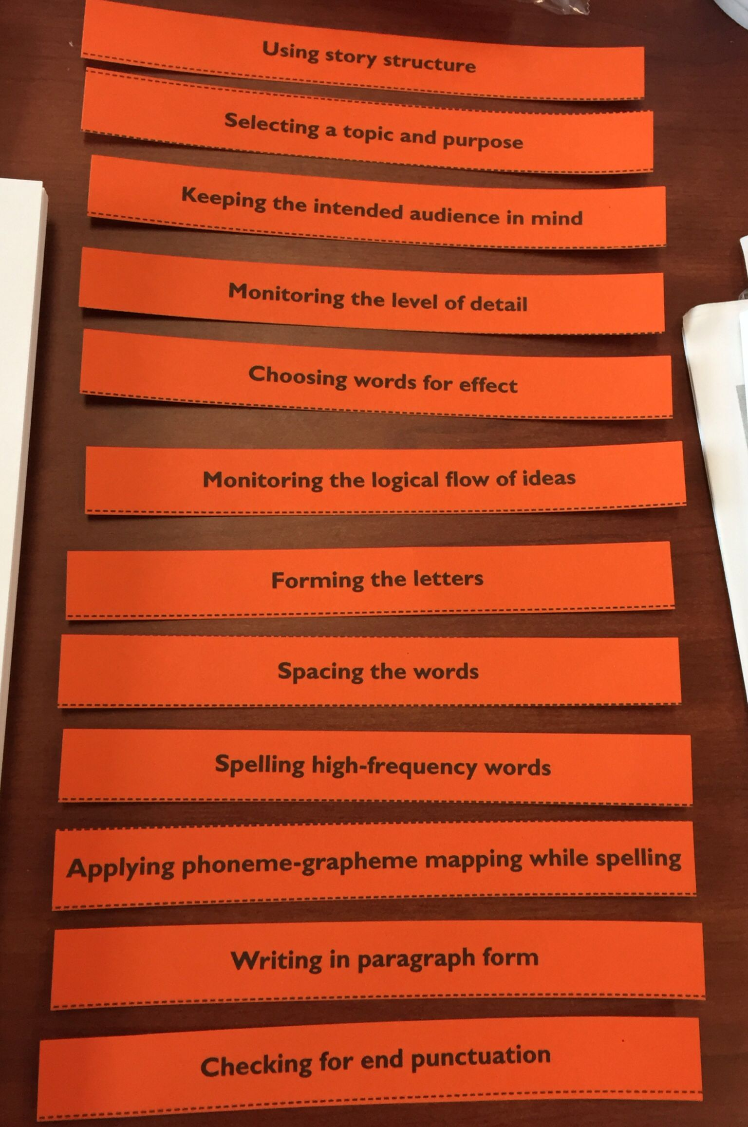 Steps To Use When Writing From Letrs Training