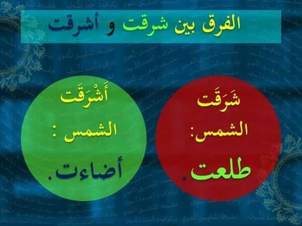الفرق بين شرقت و أشرقت Arabic Language Learn Arabic Language Learning Arabic
