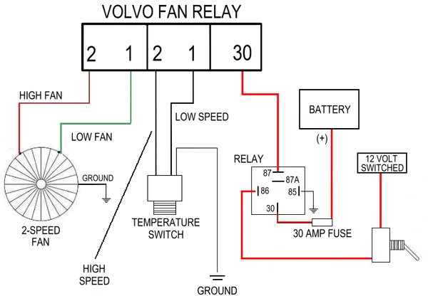 Volvo 940 Cooling Fan Wiring Diagram | Wiring Schematic ... | ลำโพง | Volvo 940 Ac Wiring Diagram |  | Pinterest