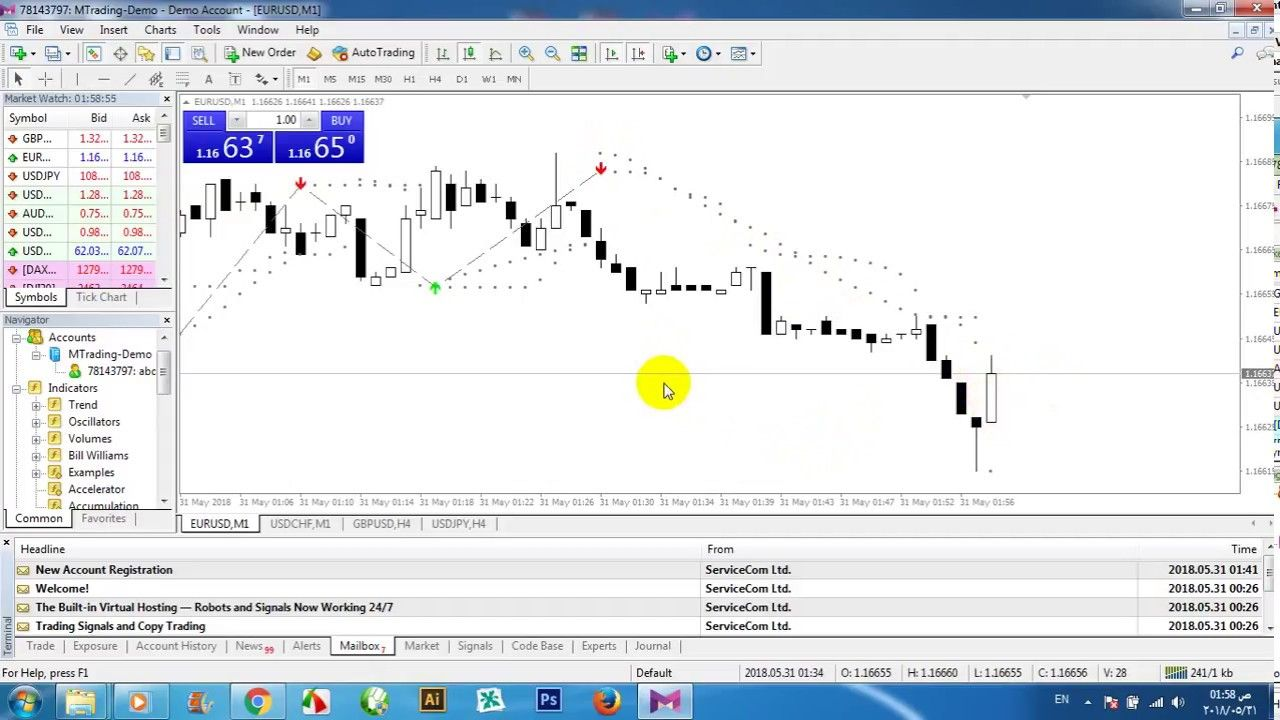 Cap Channel Trading Indicator Mt4