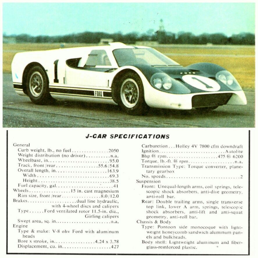 1966 Ford Gt J Car Specifications Ford Gt Classic Race Cars