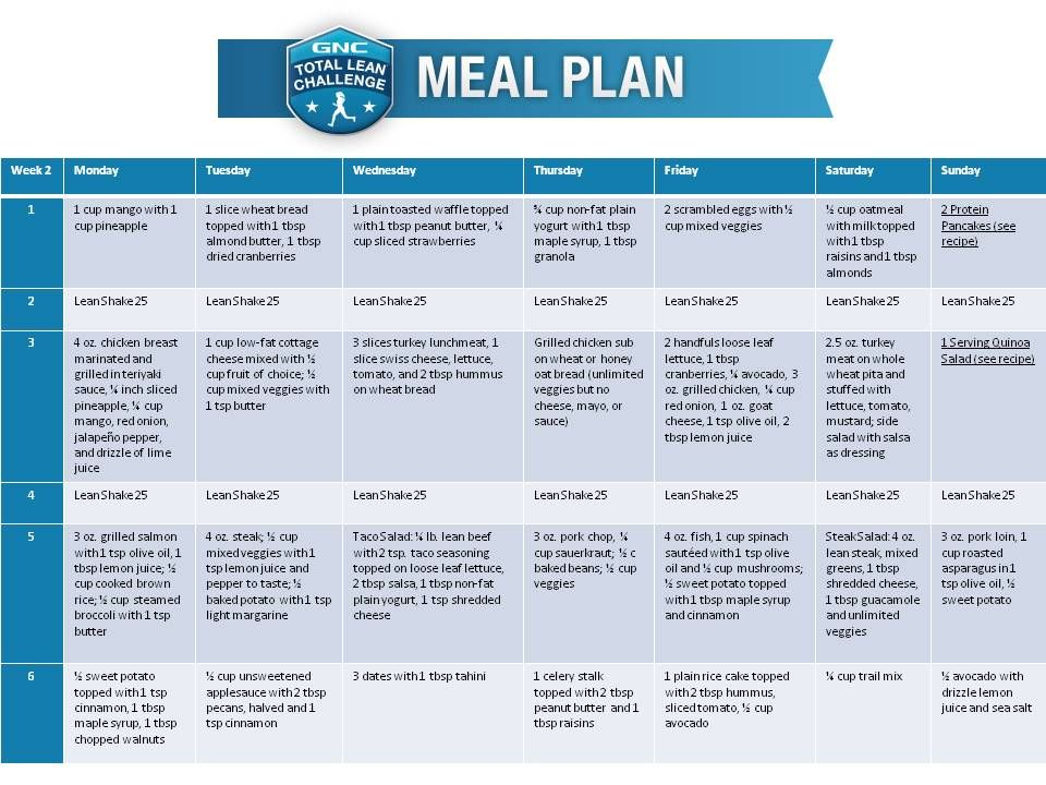 Healthy Meal Plan  Healthy    Meals Food And Clean Eating