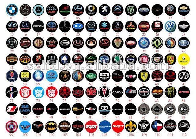 All Car Logos Car Logos With Names Car Logos All Car Logos