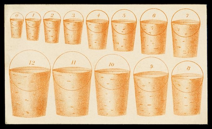 Cork sizes vintage typography paper goods ephemera ice buckets numbers also best crafty images in bricolage decorated bottles glass rh pinterest
