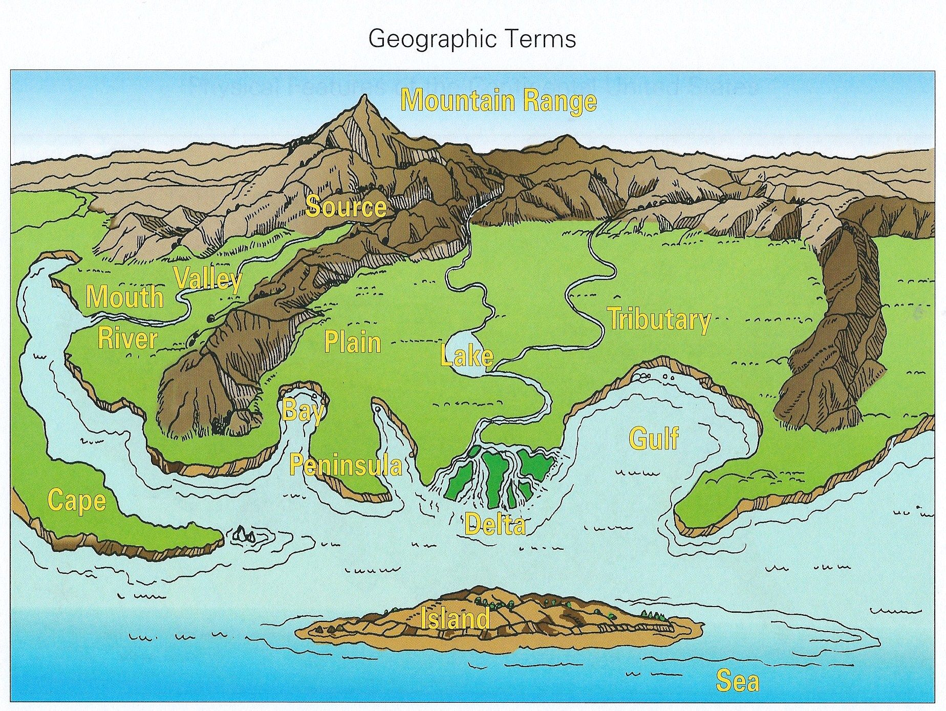 Worksheets Landforms And Bodies Of Water Worksheet landforms for kids geographic terms water and touch this image spi bodies of accor