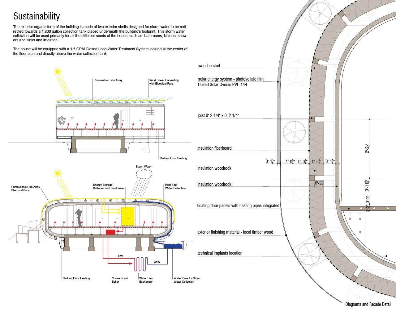 LIVING ALEUTIAN HOME DESIGN COMPETITION | D_rawings | Pinterest ...