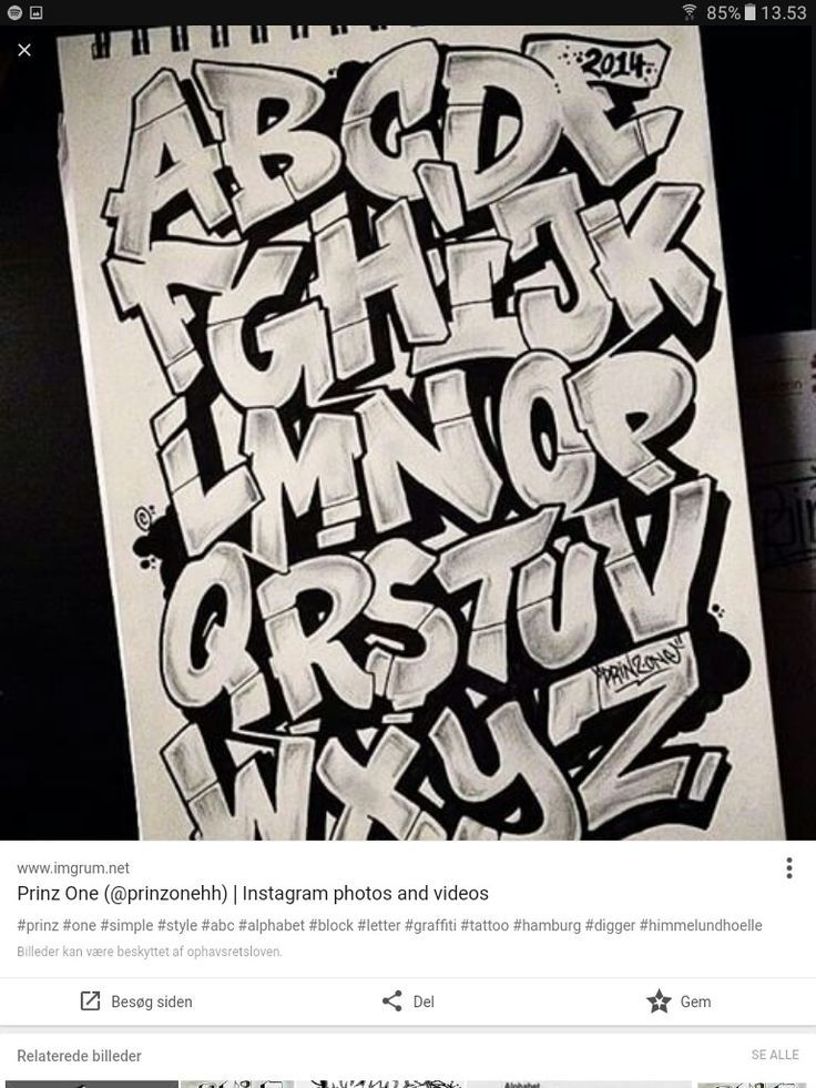 Graffiti alphabet letters - My Ideas Blog #graffitiart