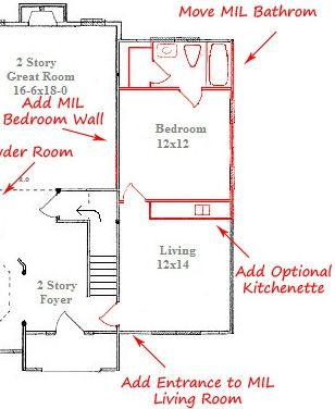 fa65995eddc62be0a459c38c406c8537 why buy a mother in law suite home?,Floor Plans For Homes With Mother In Law Suites
