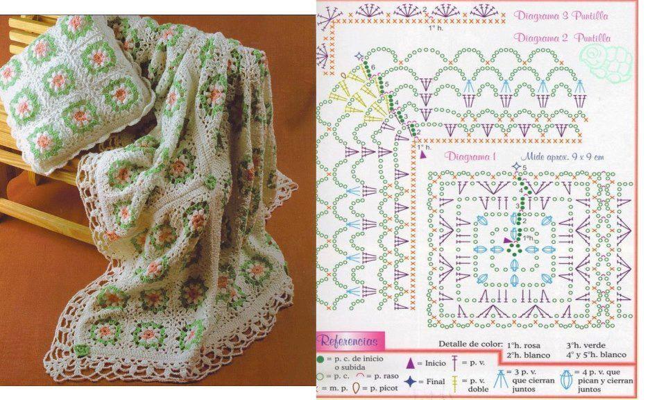 Tejido Facil: Patrón: Manta de bebé delicada | Cobijas en crochet ...