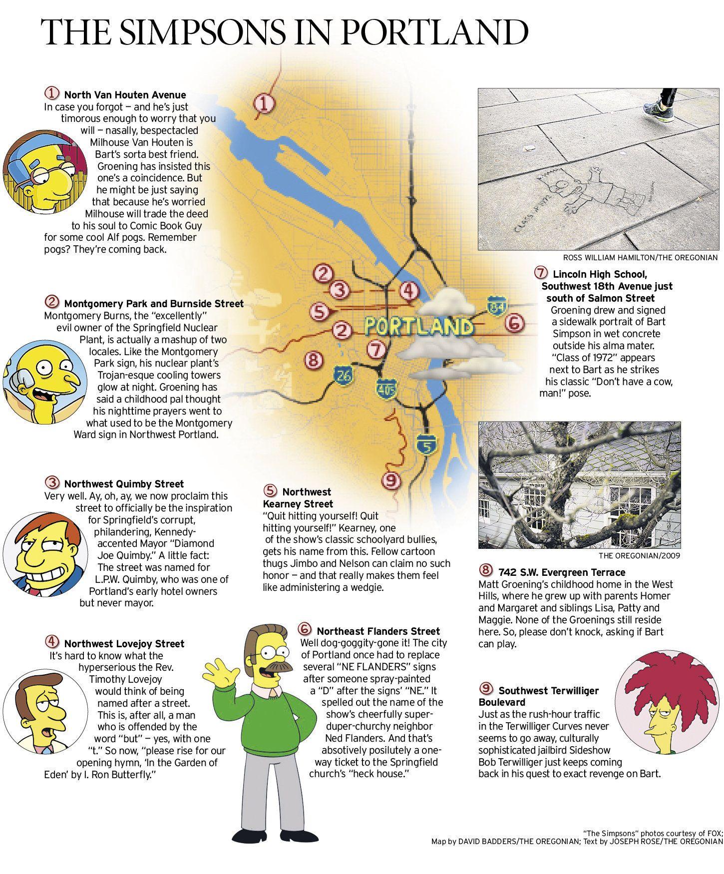 Pin By Adam Hubka On Miscellaneous Infographics Portland Oregon