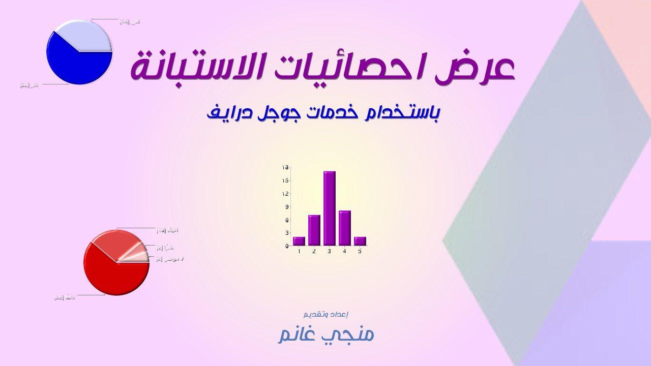 ملخص احصائيات الاستبانة Pie Chart Chart Diagram