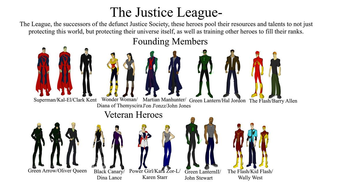 Cartoon Characters Justice League : Http lb artwork viantart art justice league