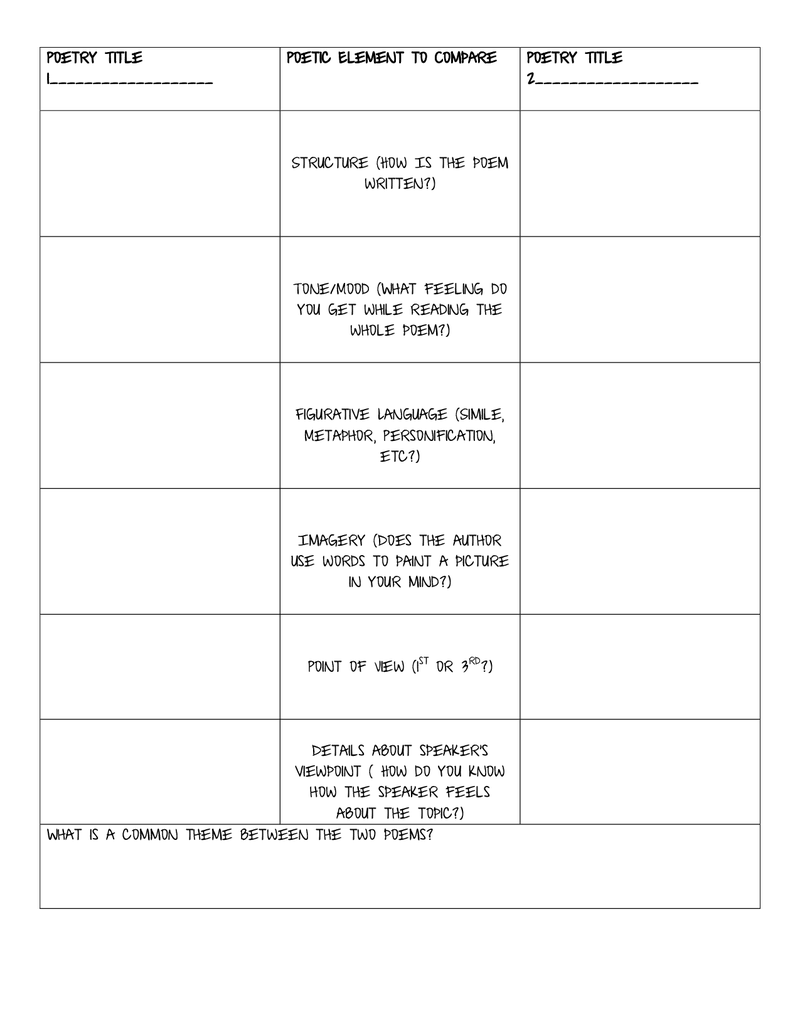 small resolution of Comparing Theme in Poetry Graphic Organizer   Poetry graphic organizers