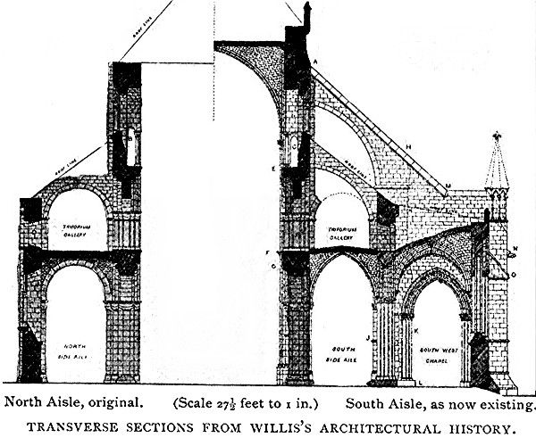 Pin By Jason Taylor On Gothic Architecture Diagrams