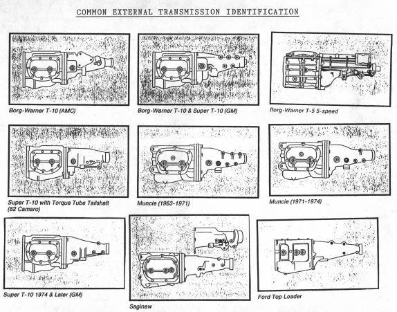 Common manual transmission identification | Parts